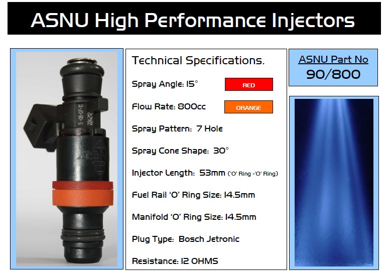 ASNU 800cc High Performance Fuel Injector Toyota Supra 1JZ